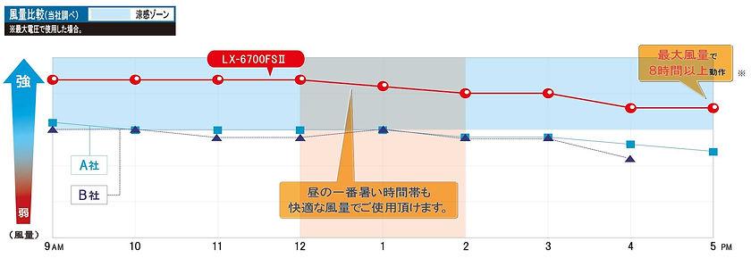 電池グラフ.jpg