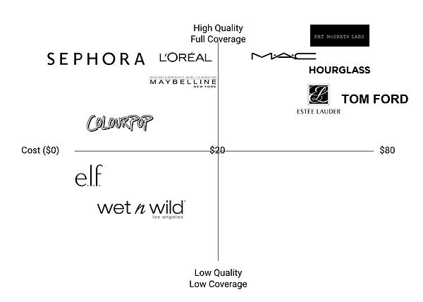 sephora_marketmap.png
