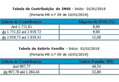 Publicada Nova Tabela do INSS