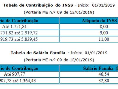 Publicado Nova Tabela do INSS