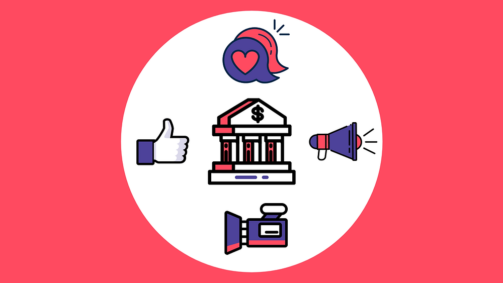 Banking on social
