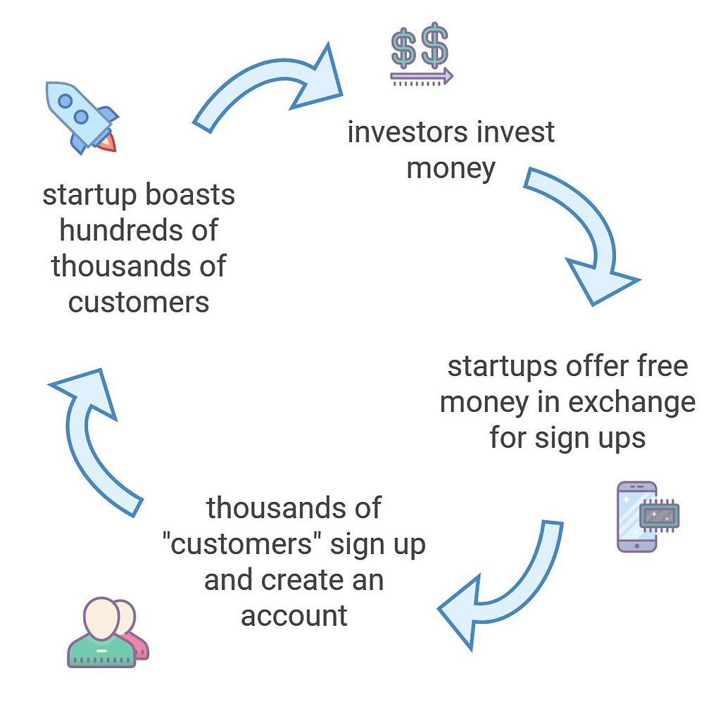 free-money-marketing-strategy