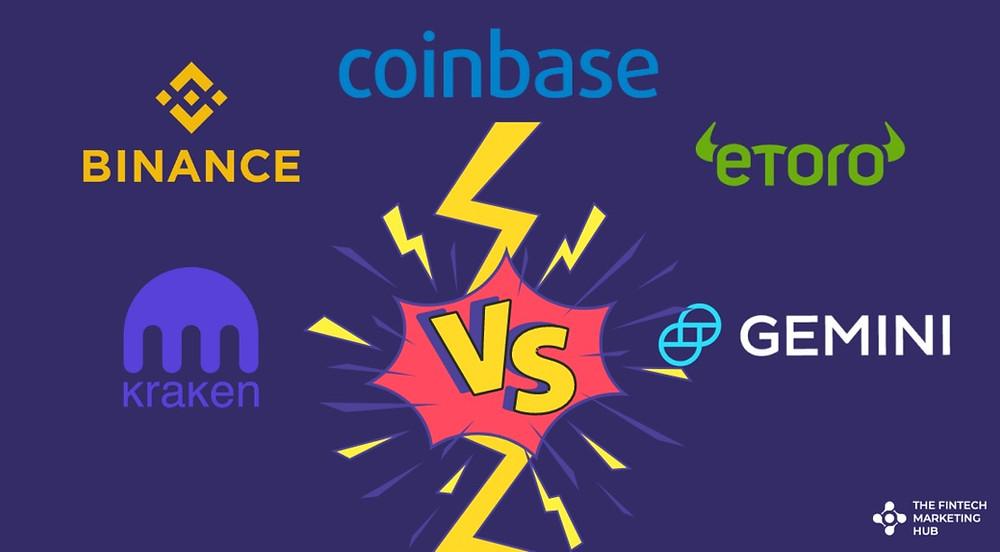 cryptocurrency exchange platformos scenarijus