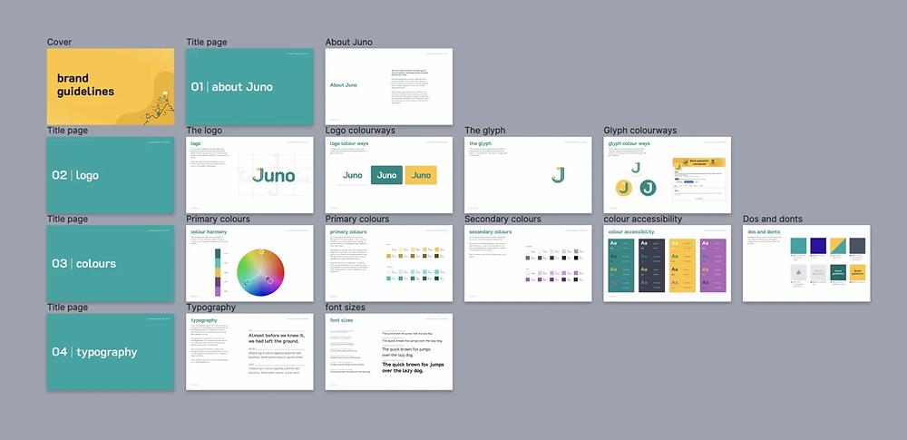Juno's brand guidelines