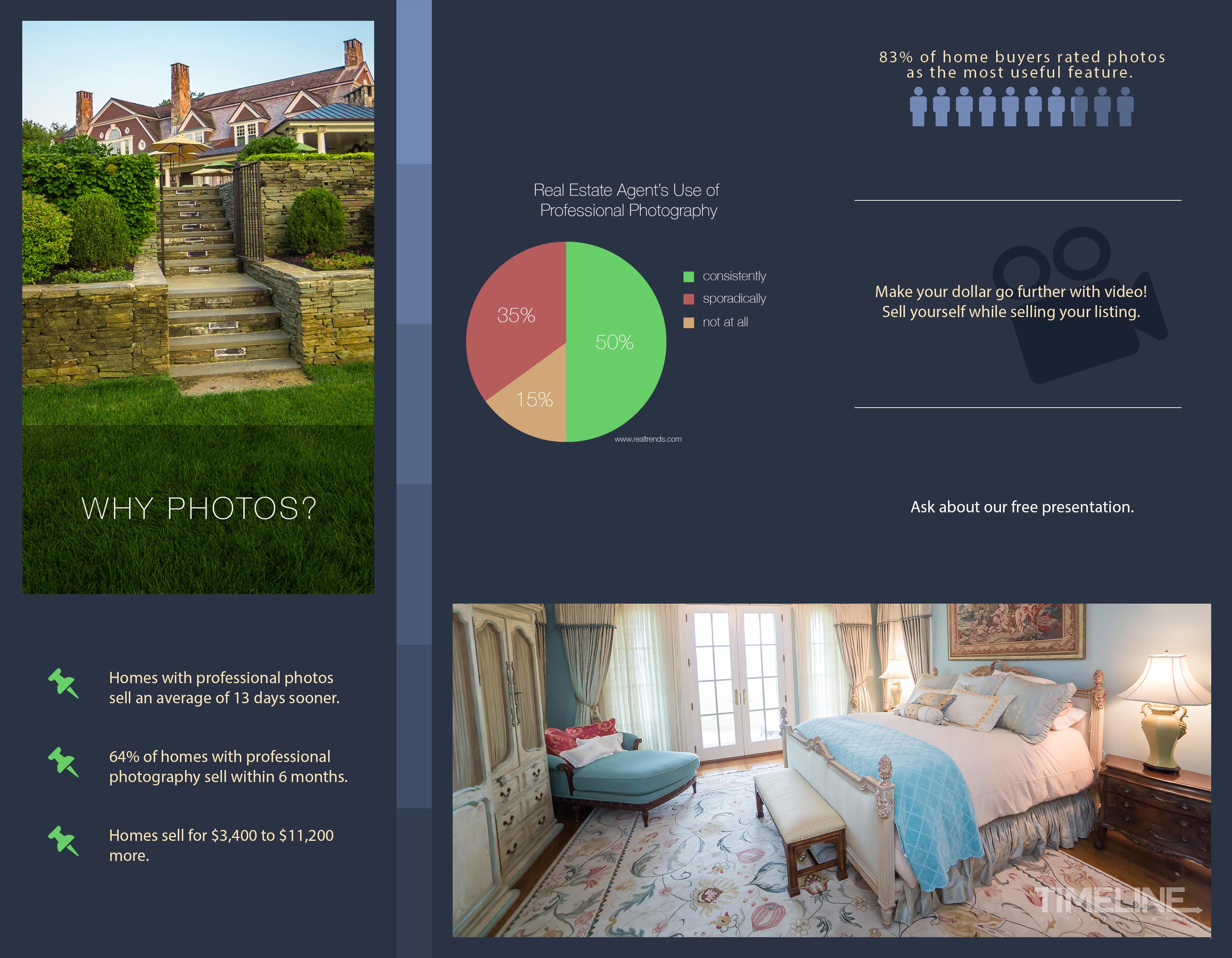 Real Estate Photo Workshop