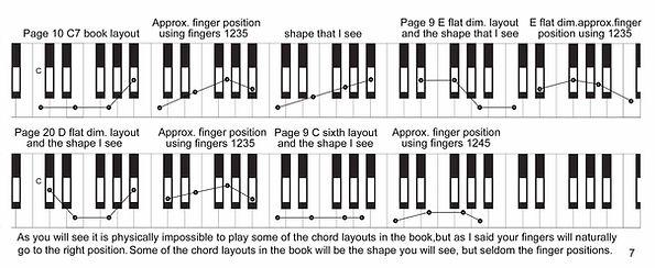 Sample page of Visual Chord Shapes fo Keyboard