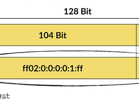 IPv6: Erlernen einer MAC-Adresse - Solicited Node Multicast-Adresse