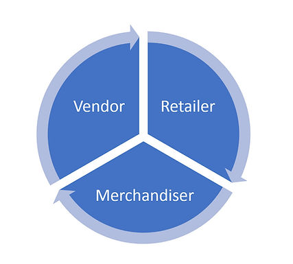 image Cycle -vendor-retailer-merchandise