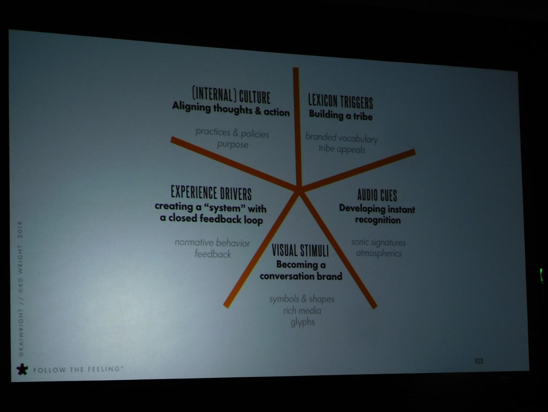 SXSW Marketing Venture.JPG
