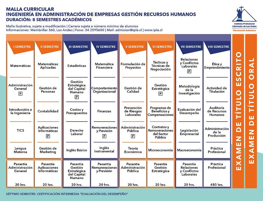 Malla_Curricular_Profesional2.jpg