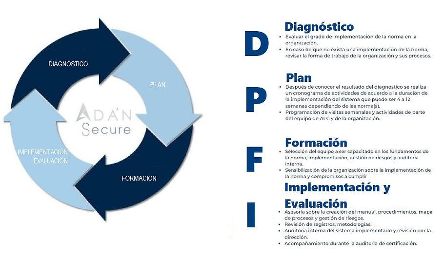 circulo DPFI.jpg