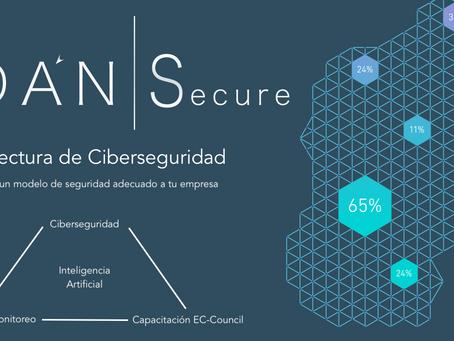 Arquitectura de Ciberseguridad en ADAN SECURE