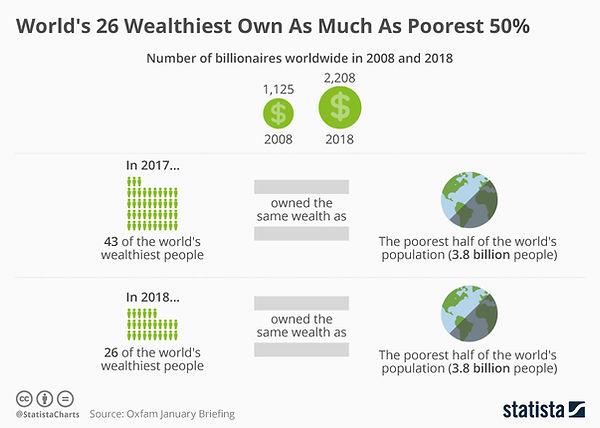 world-wealth-poverty.jpg
