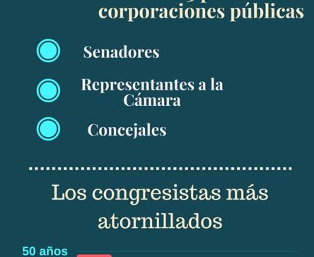 """""""La corrupción es una semilla que está acabando con las instituciones"""": Juanita Goebertus"""
