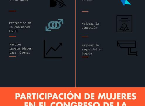 Las nuevas voces femeninas que llegan a la Cámara de Bogotá