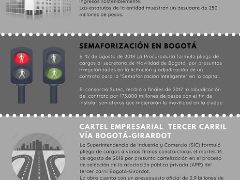 Cinco casos de corrupción en Bogotá para seguir de cerca