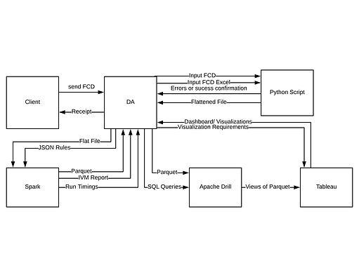 RQNS_Spark_System.jpg