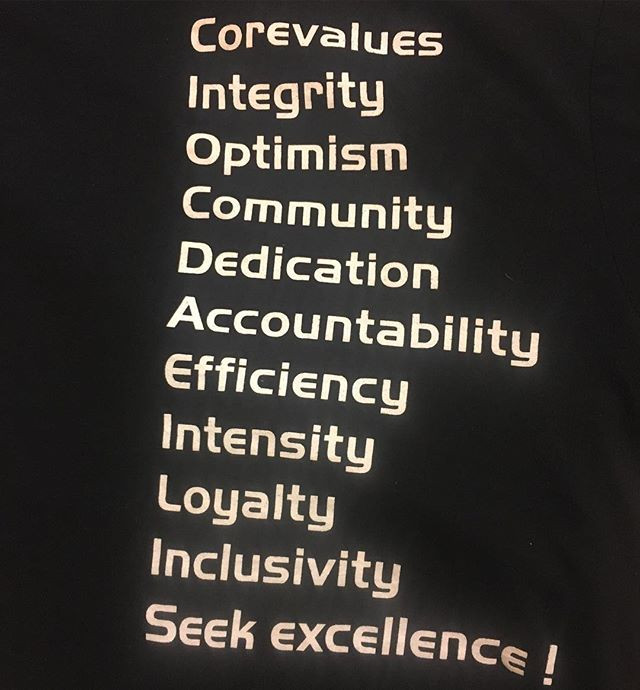 Our Gym's Core Values