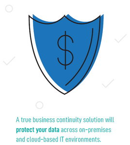 A true business continuity solution will protect your data across on-premises and cloud based IT environments.