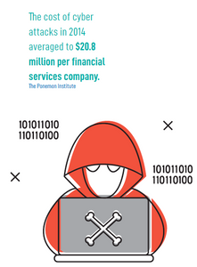 The Cost of Cyber Attacks in 2014 averaged to 20.8 Million per financial services company