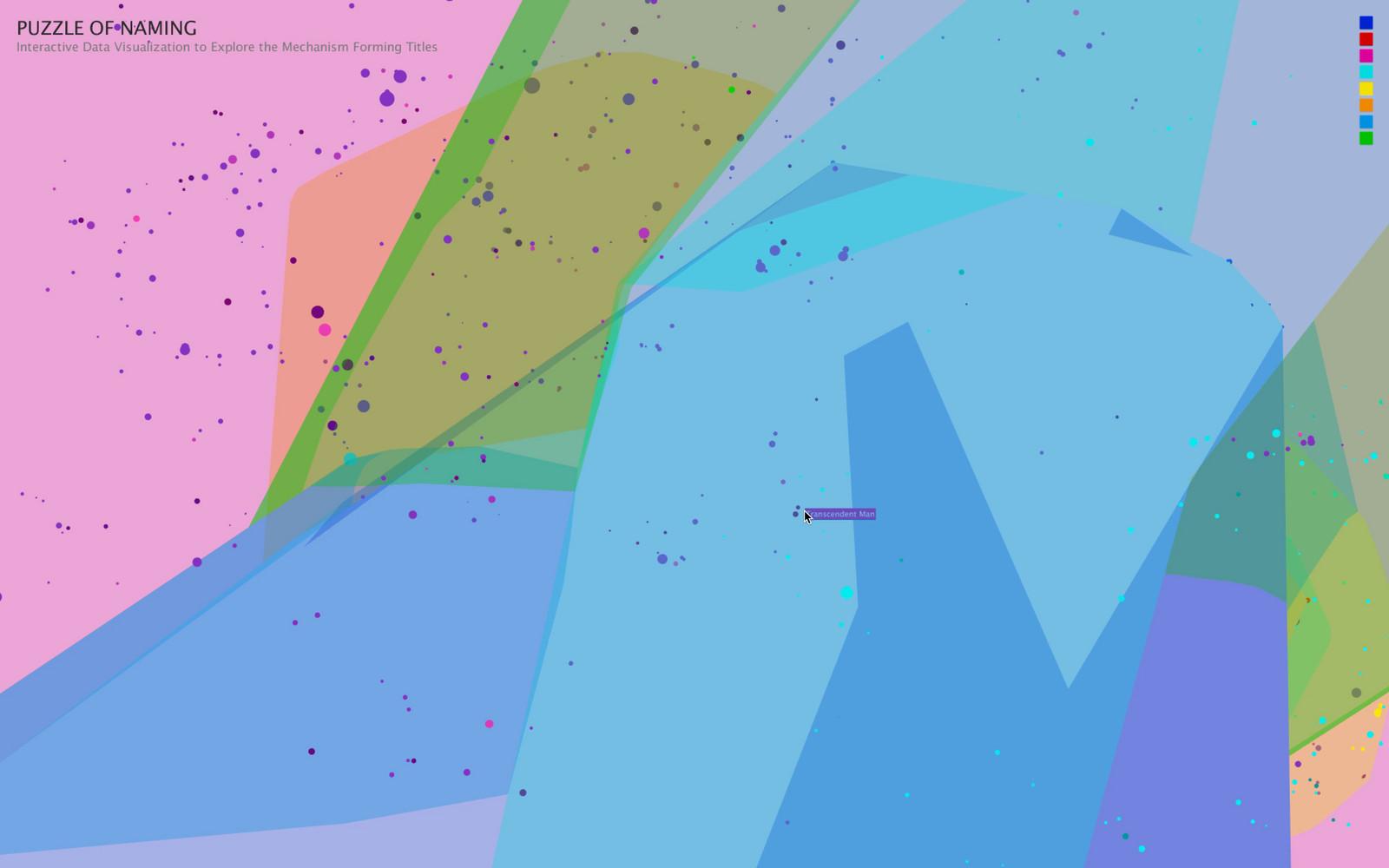 LuLiu | Puzzle of Naming | Film Title Data Visualization