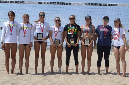 2015 Girls' IBVL Pairs Champions