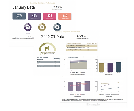 Monthly Quarterly Reporting Overview.png