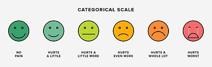 3667-pain-scales-categorical-1296x728-bo