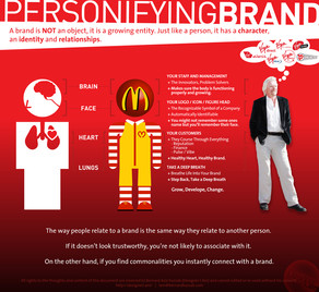 Personifying a Brand