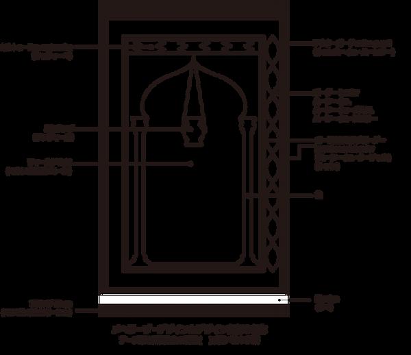メヘラーブ図.png
