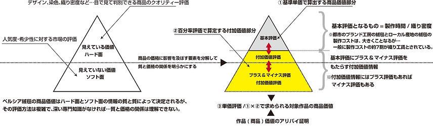 評価2.jpg