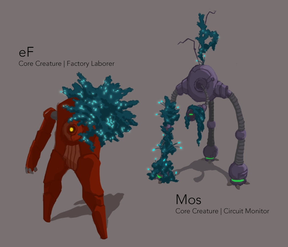 The Origin Robot Concepts