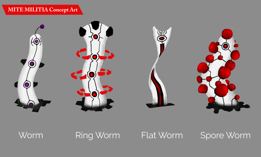 Worm Type Classes