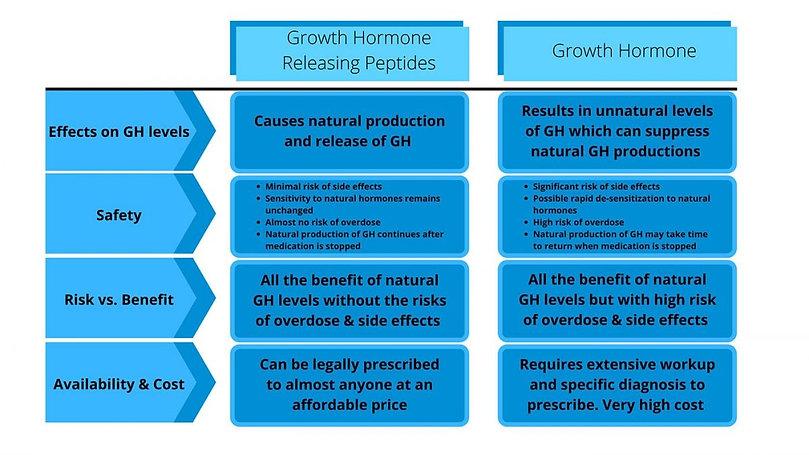 Performance-Growth-Hormone-1200x675.jpg