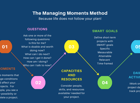 The Managing Moments Method
