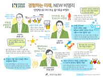 2020 N_FORUM 패널대담 Review _1부 경험하는 미래.jpe