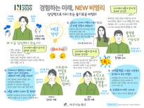 2020 N_FORUM 패널대담 Review _2부 뉴비영리.jpeg