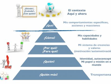 Eneagrama cómo herramienta de Desarrollo en las organizaciones