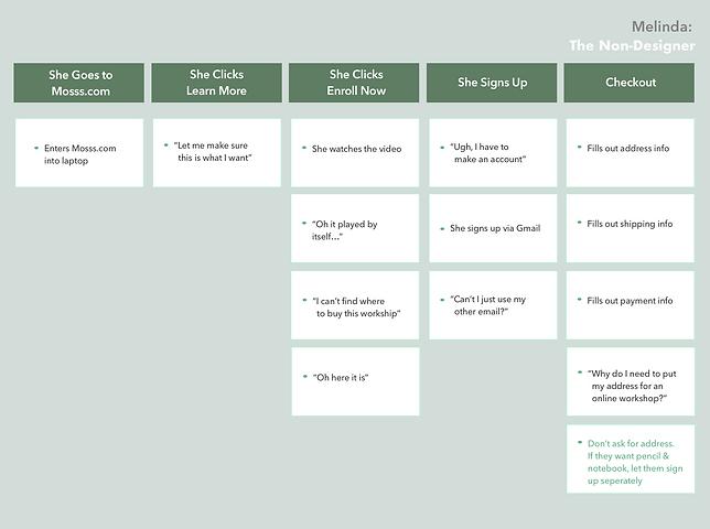 Task Analysis Green.png