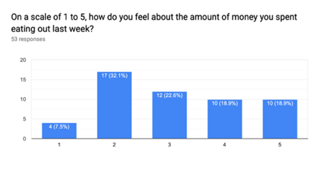 Survey Results.png