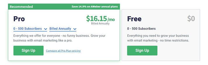 Best-email-marketing-software-aweber-pricing