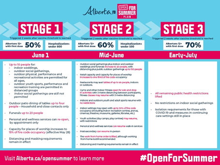 Premier Kenney Announces Alberta's Open For Summer Plan