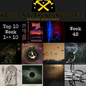 Top 10 Bandcamp - Week 48