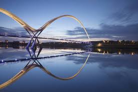 Awareness is the 'Bridge' Between Your Outer World and Your Inner World.