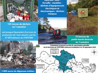 Gestion des déchets des inondations : résultats