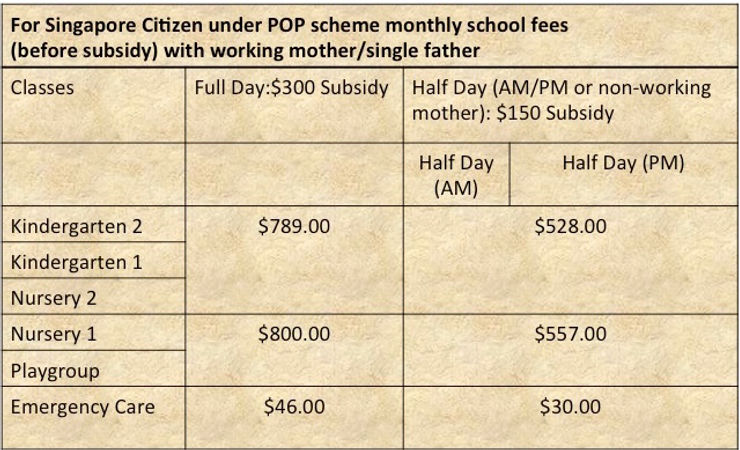 Pasir Ris School Fees (S).jpg