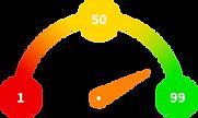 Penguin RFA - Isq scale