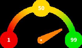 Penguin RFA - ISQ-Skala