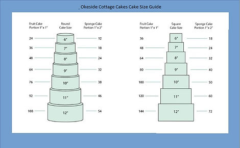 Cake portion guide.jpg