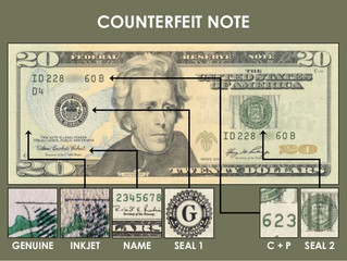 The Gospel and a counterfeit